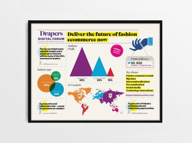 Drapers-Forum-Infographic-789x589