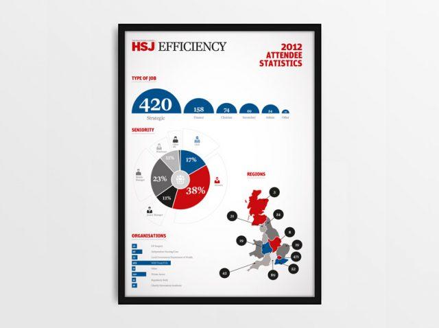 HSJ-Infographic-01-789x589
