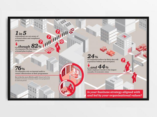 PwC-Infographic-02-7890x5890
