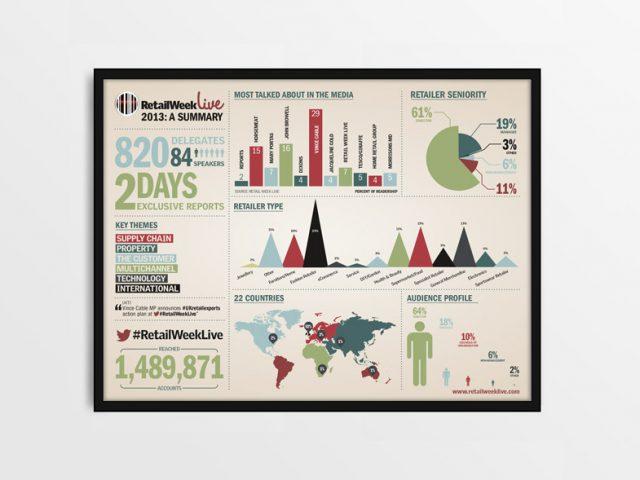 RWL-Infographic-789x589